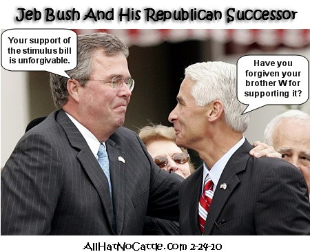 Jeb Bush Quotes Mesmerizing Jeb Bush And His Republican Successor All Hat No Cattle